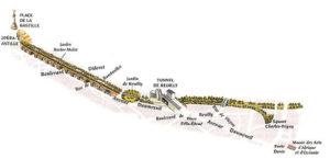 promenade-plantee-map